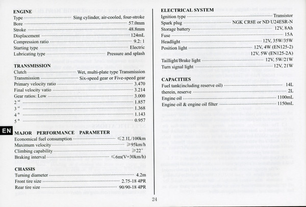 Manual_024